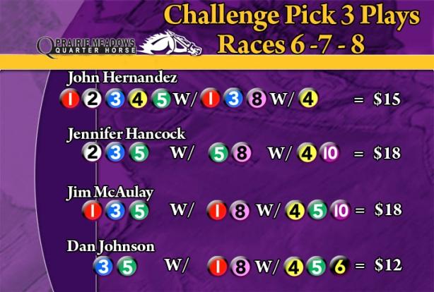 Challenge P3 - Races 6-7-8